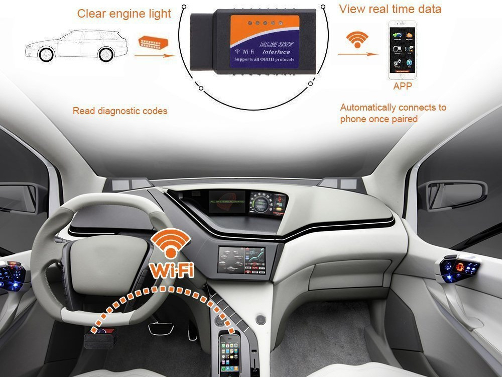 Wireless Car Code Reader